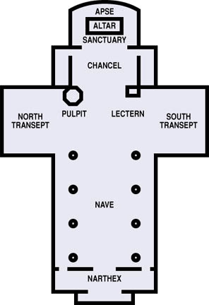 Image maps for Floor meaning in english